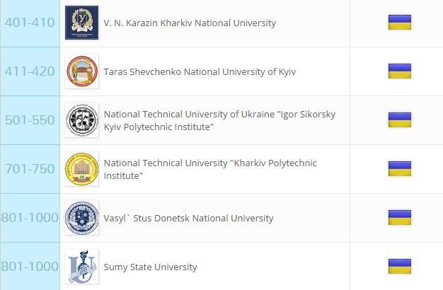 ukraynauniversiteleri-ukraynahayat